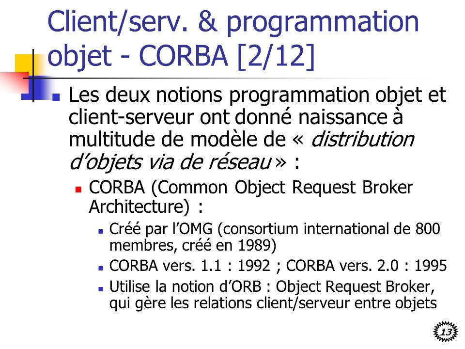 Client/serv. & programmation objet - CORBA [2/12]